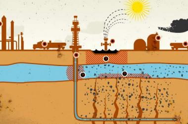 'El fracking amenaça 200.000 hectàrees del nord de Castelló'